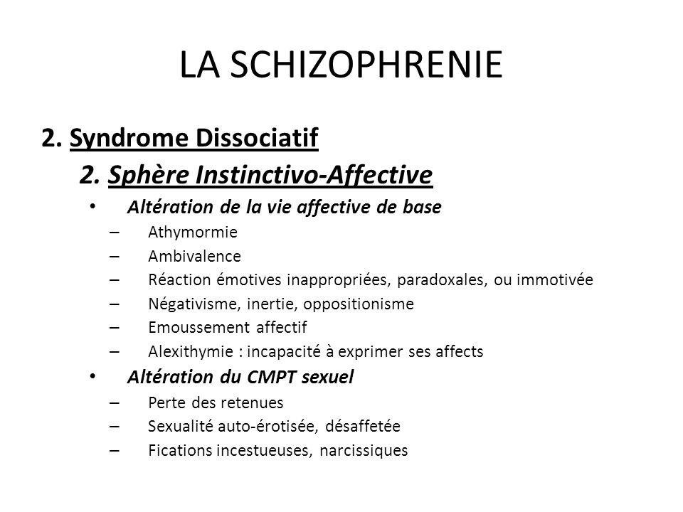 LA SCHIZOPHRENIE 2. Syndrome Dissociatif