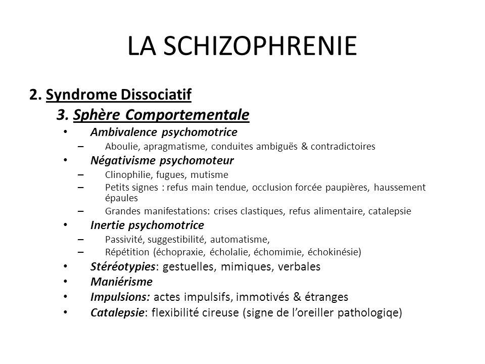 LA SCHIZOPHRENIE 2. Syndrome Dissociatif 3. Sphère Comportementale