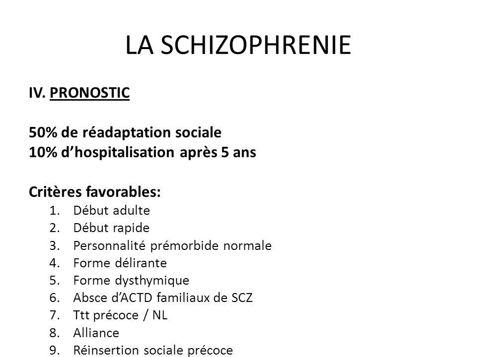 LA SCHIZOPHRENIE IV. PRONOSTIC 50% de réadaptation sociale