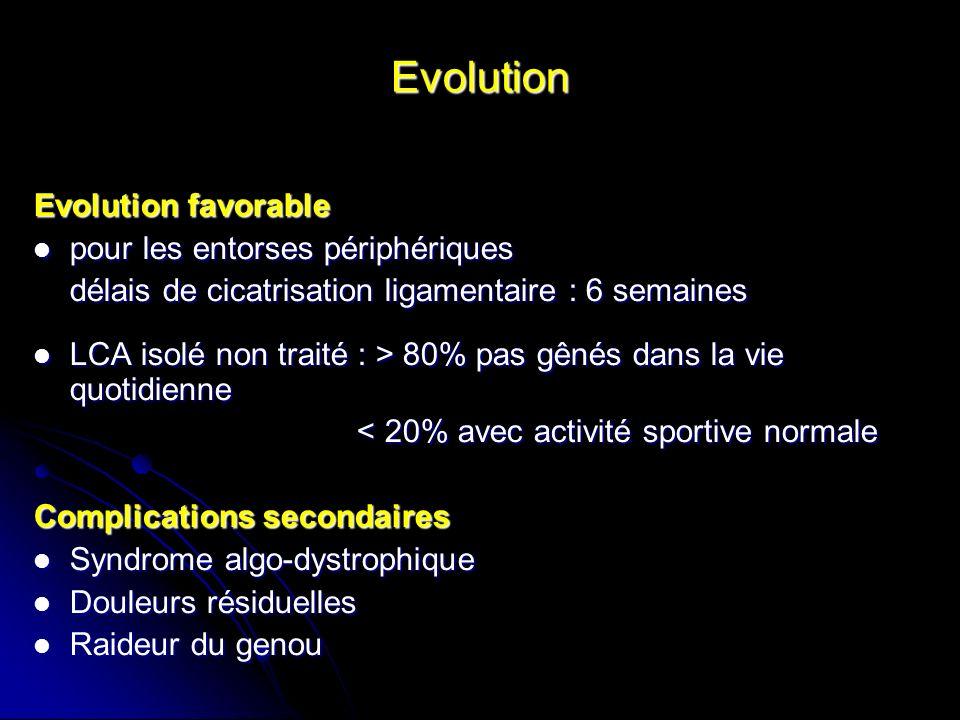 Evolution Evolution favorable pour les entorses périphériques
