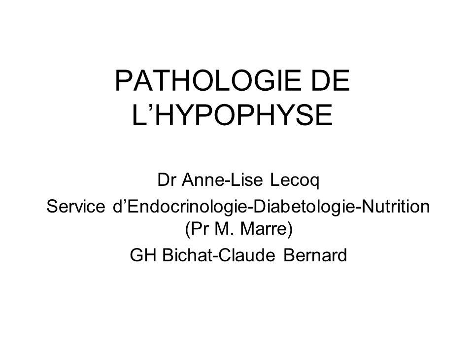 PATHOLOGIE DE L'HYPOPHYSE