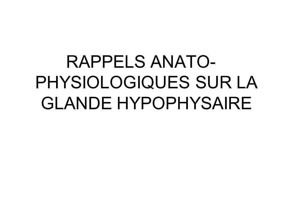 RAPPELS ANATO-PHYSIOLOGIQUES SUR LA GLANDE HYPOPHYSAIRE