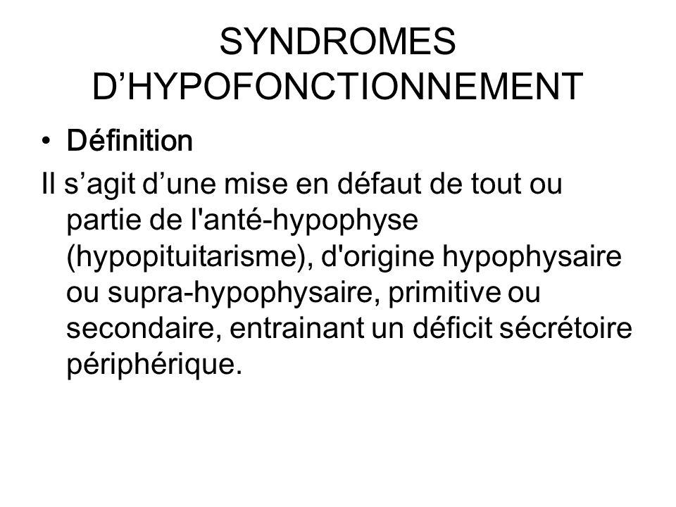SYNDROMES D'HYPOFONCTIONNEMENT