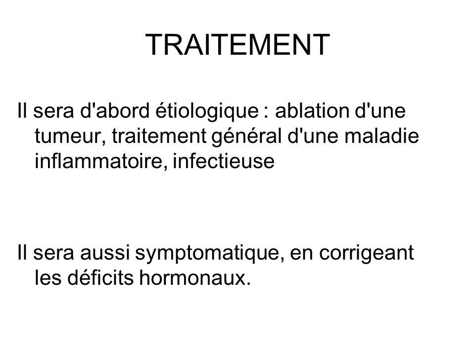 TRAITEMENT Il sera d abord étiologique : ablation d une tumeur, traitement général d une maladie inflammatoire, infectieuse.