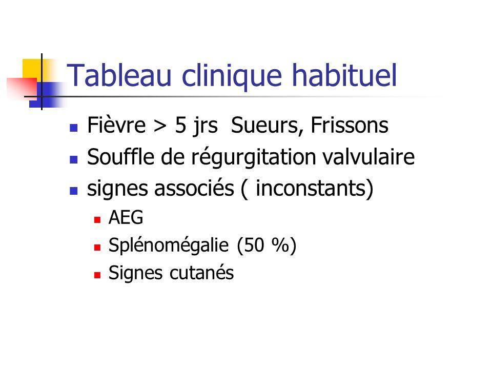 Tableau clinique habituel