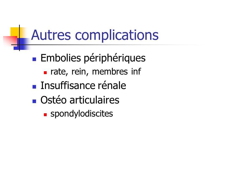 Autres complications Embolies périphériques Insuffisance rénale