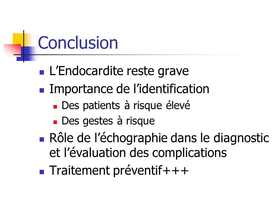 Conclusion L'Endocardite reste grave Importance de l'identification