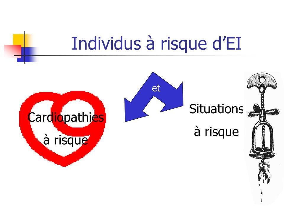 Individus à risque d'EI