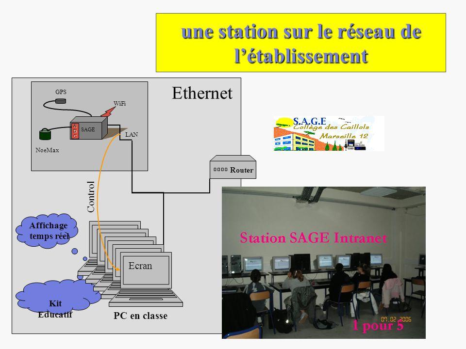 une station sur le réseau de l'établissement