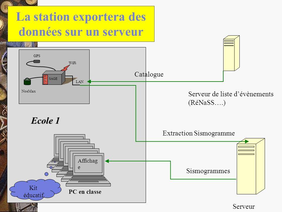 La station exportera des données sur un serveur