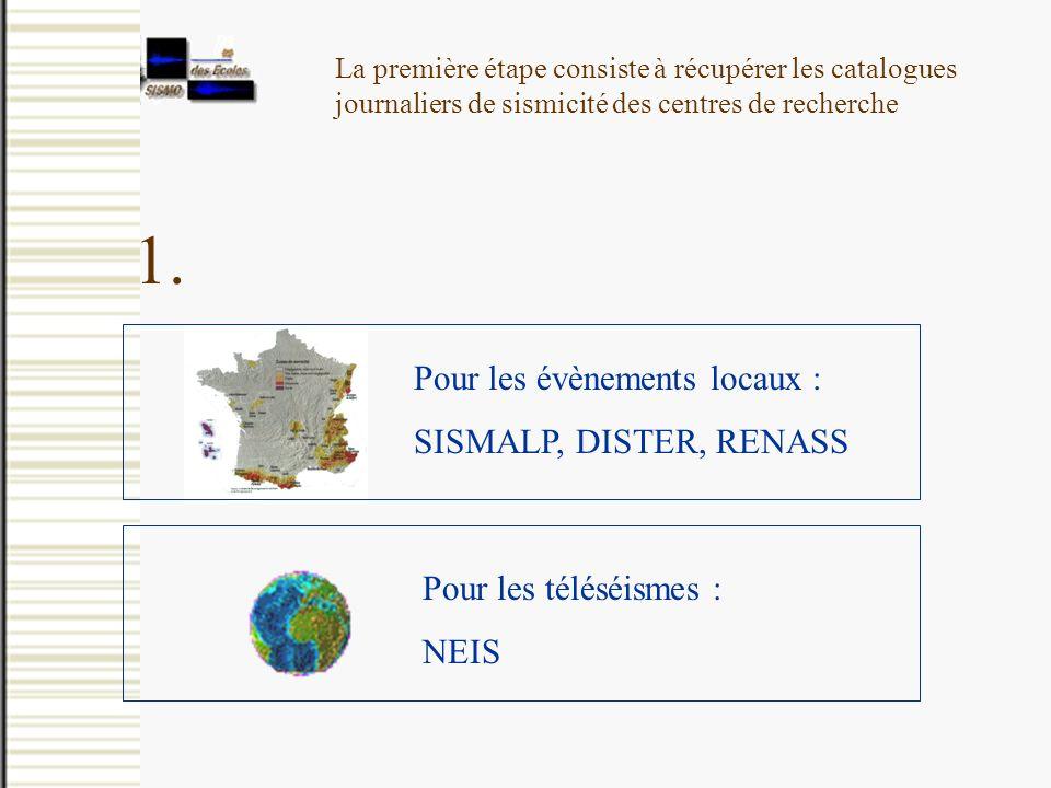 1. Pour les évènements locaux : SISMALP, DISTER, RENASS