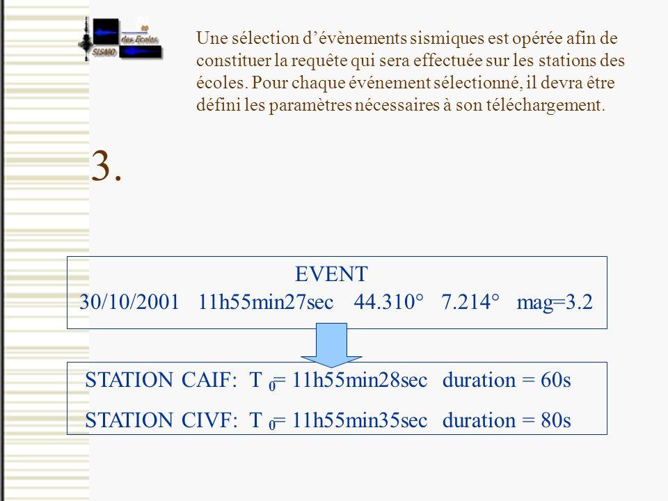 3. EVENT 30/10/2001 11h55min27sec 44.310° 7.214° mag=3.2