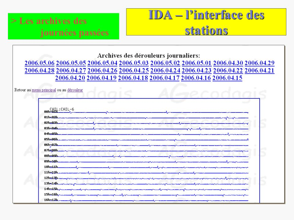 IDA – l'interface des stations