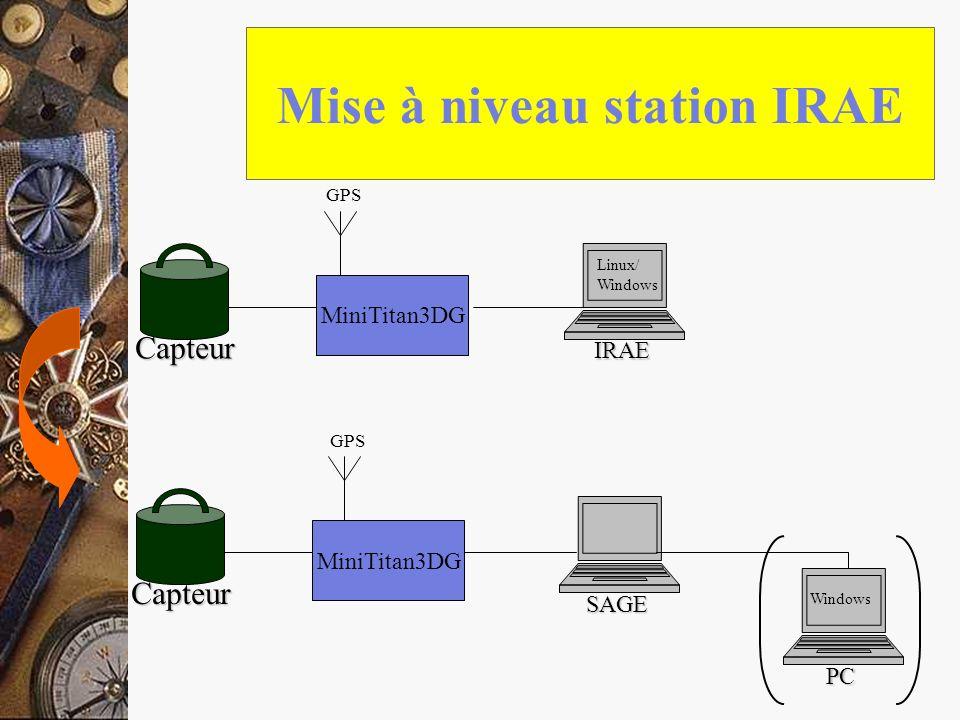 Mise à niveau station IRAE