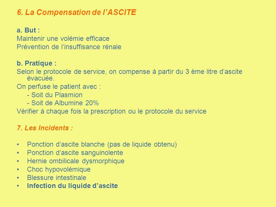 6. La Compensation de l'ASCITE
