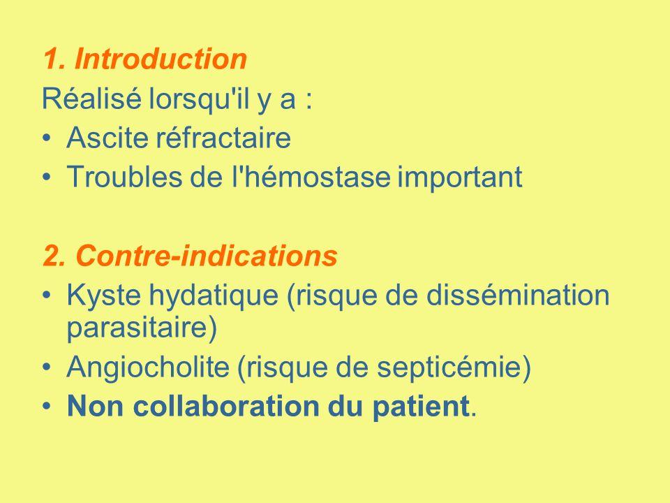 1. Introduction Réalisé lorsqu il y a : Ascite réfractaire. Troubles de l hémostase important. 2. Contre-indications.