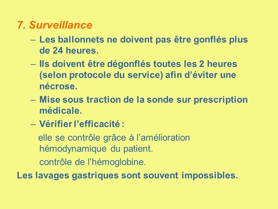7. Surveillance Les ballonnets ne doivent pas être gonflés plus de 24 heures.