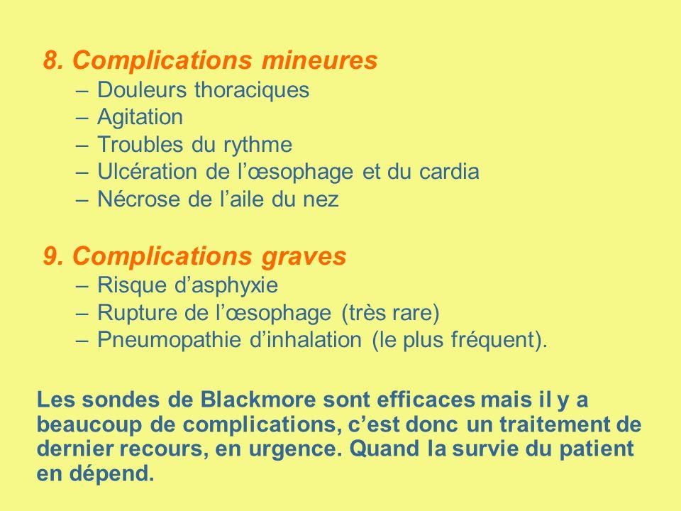 8. Complications mineures