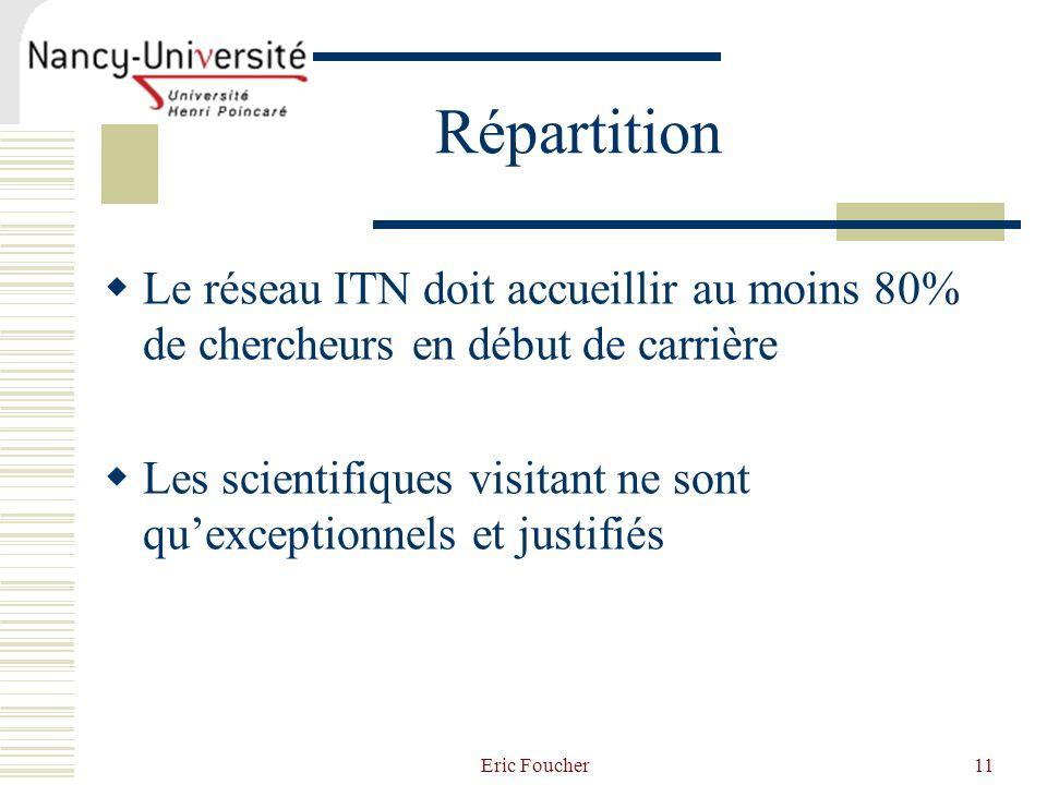 Répartition Le réseau ITN doit accueillir au moins 80% de chercheurs en début de carrière.