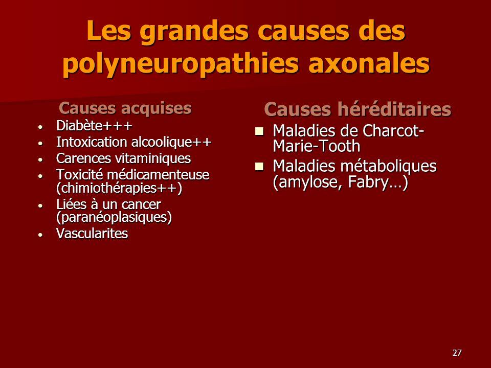 Les grandes causes des polyneuropathies axonales