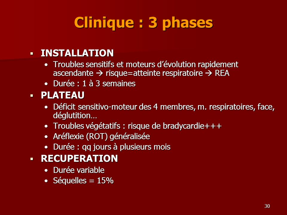 Clinique : 3 phases INSTALLATION PLATEAU RECUPERATION