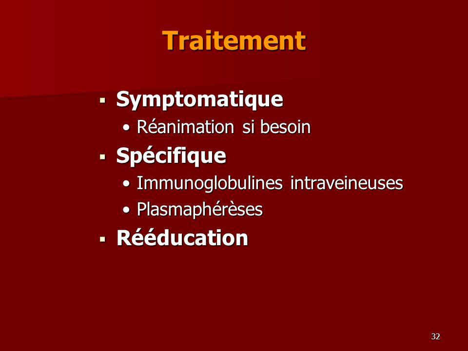 Traitement Symptomatique Spécifique Rééducation Réanimation si besoin