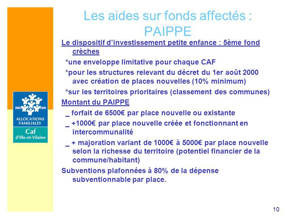 Les aides sur fonds affectés : PAIPPE