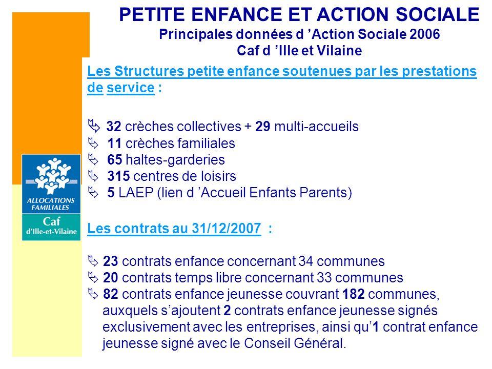 PETITE ENFANCE ET ACTION SOCIALE Principales données d 'Action Sociale 2006