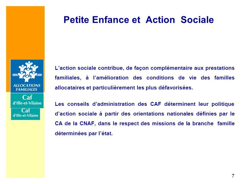Petite Enfance et Action Sociale