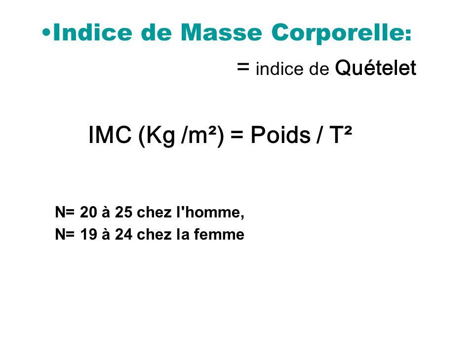 Indice de Masse Corporelle: = indice de Quételet