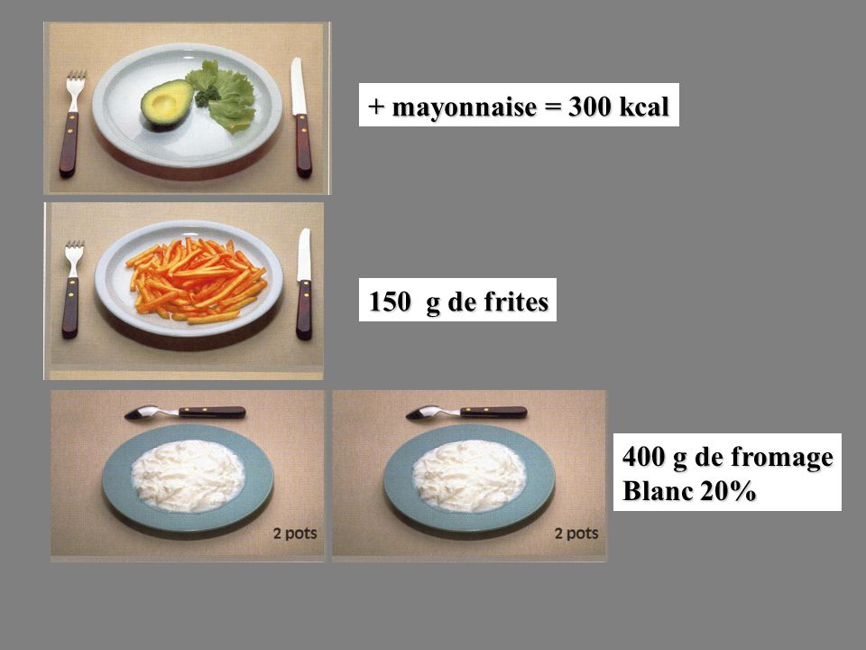 + mayonnaise = 300 kcal 150 g de frites 400 g de fromage Blanc 20%