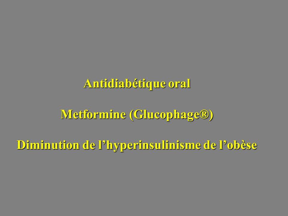 Metformine (Glucophage®) Diminution de l'hyperinsulinisme de l'obèse