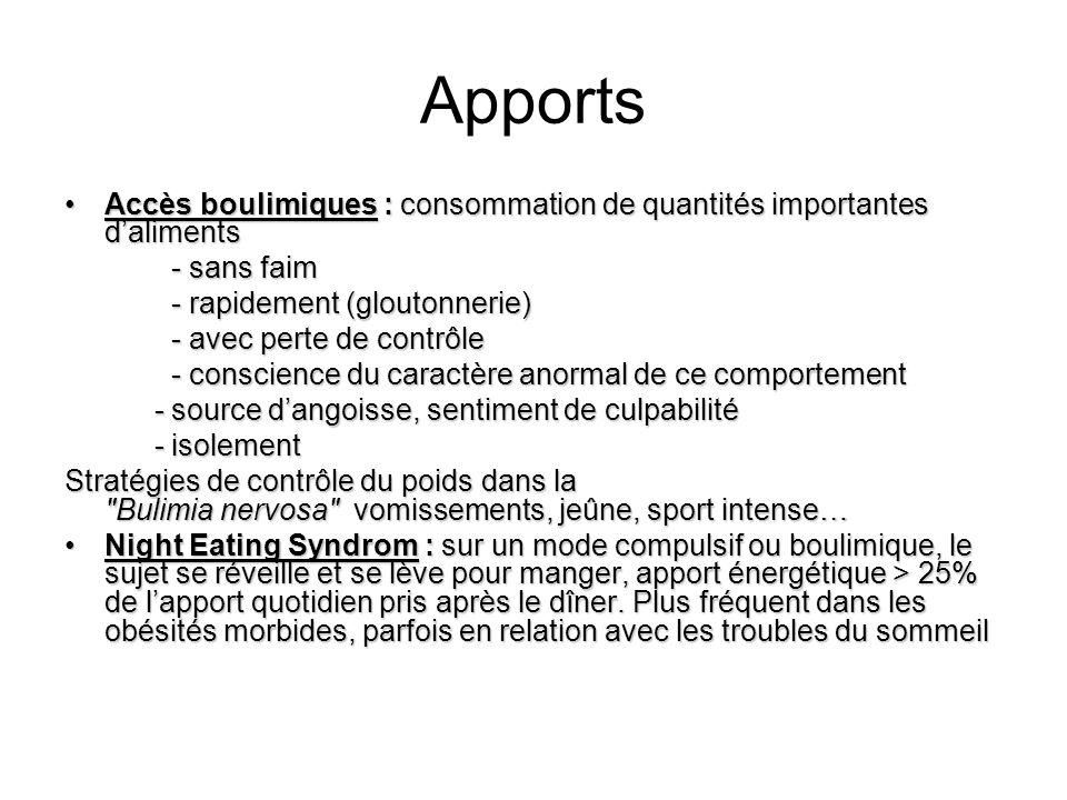 Apports Accès boulimiques : consommation de quantités importantes d'aliments. - sans faim. - rapidement (gloutonnerie)