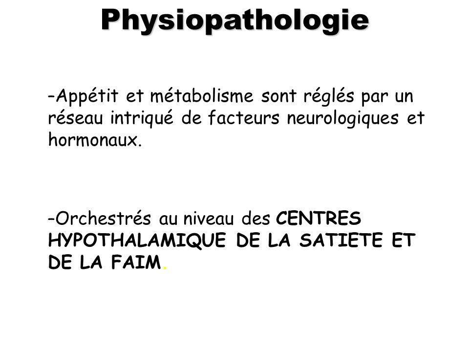 Physiopathologie Appétit et métabolisme sont réglés par un réseau intriqué de facteurs neurologiques et hormonaux.