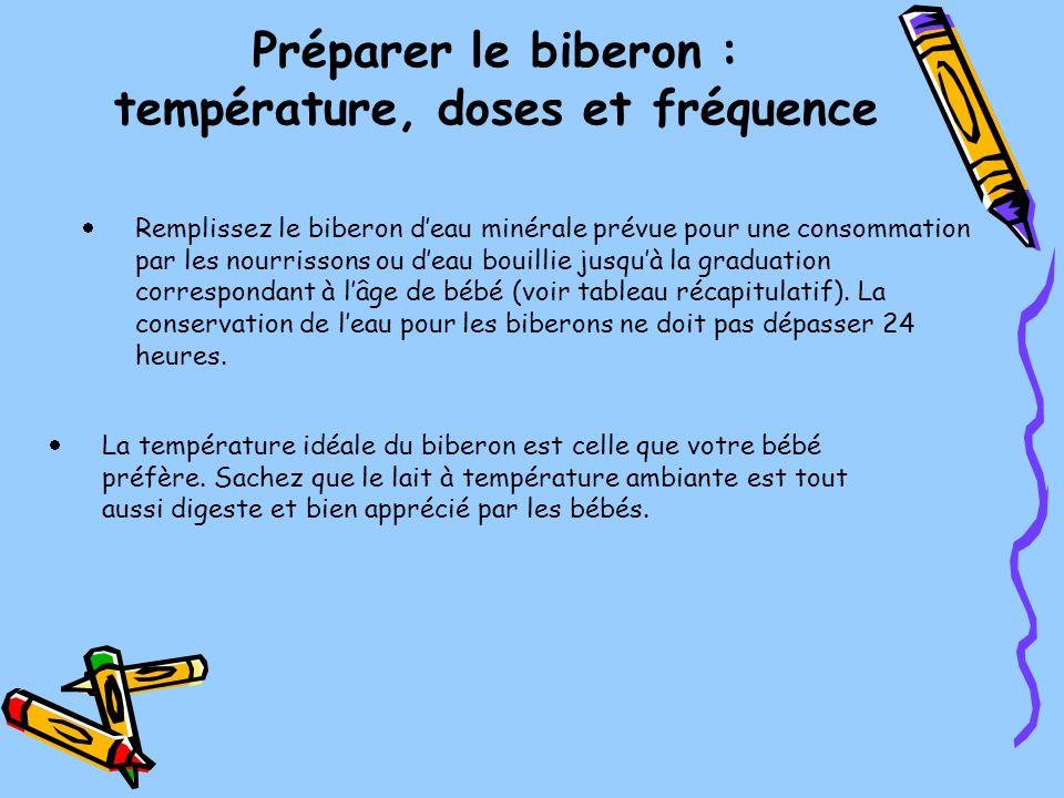 Préparer le biberon : température, doses et fréquence