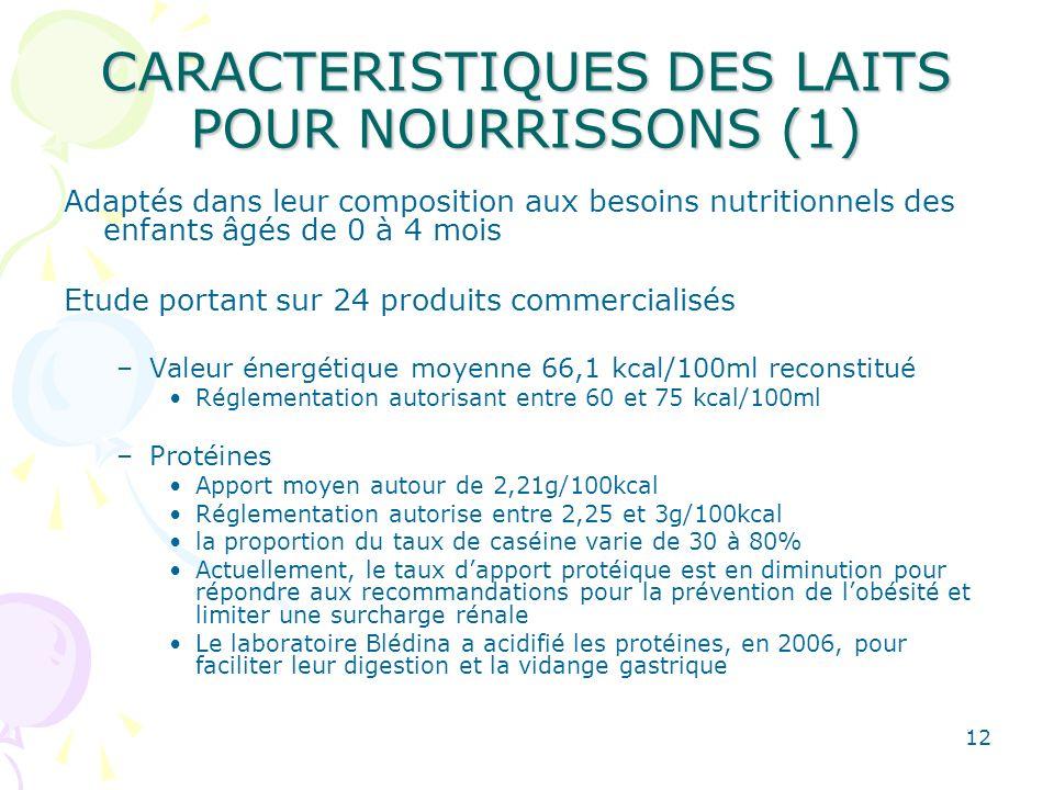 CARACTERISTIQUES DES LAITS POUR NOURRISSONS (1)