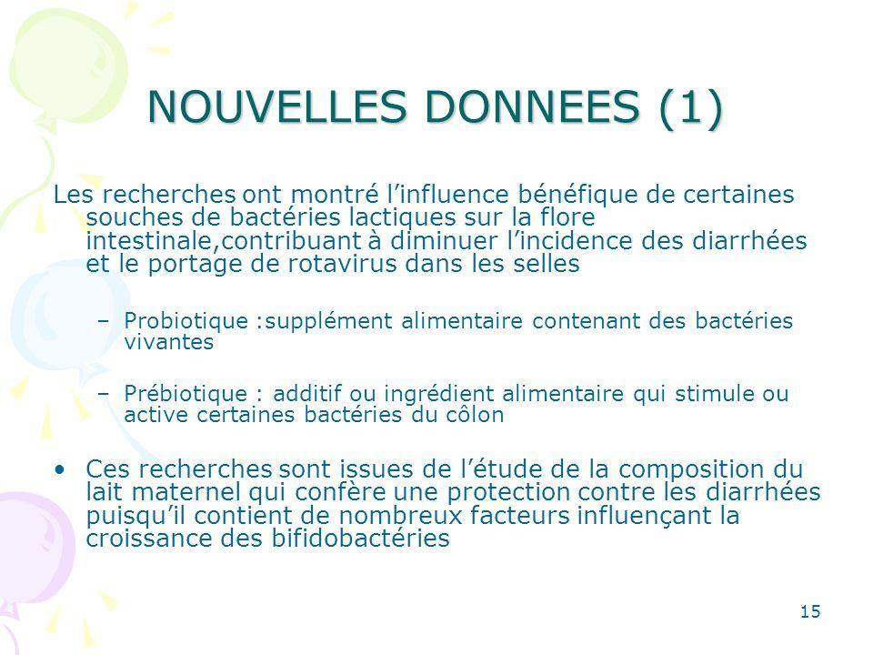 NOUVELLES DONNEES (1)