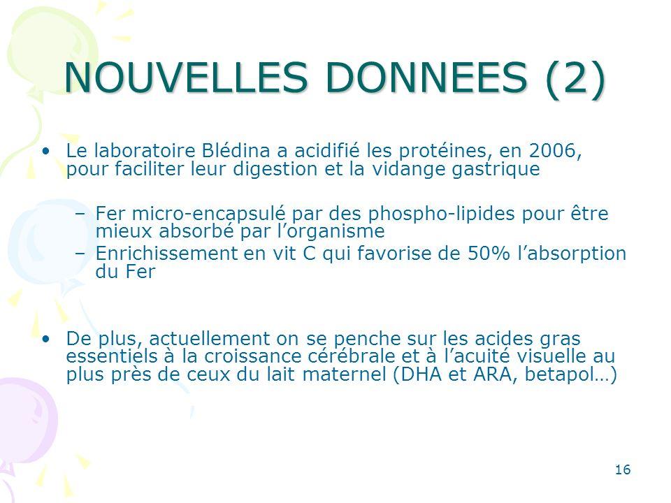 NOUVELLES DONNEES (2) Le laboratoire Blédina a acidifié les protéines, en 2006, pour faciliter leur digestion et la vidange gastrique.