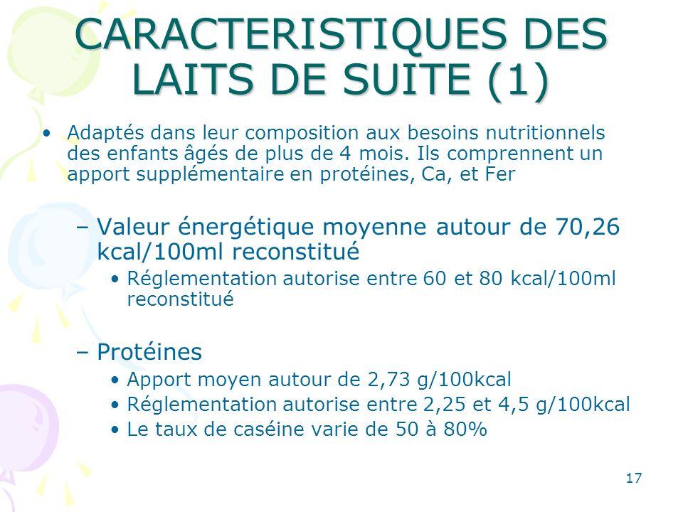 CARACTERISTIQUES DES LAITS DE SUITE (1)