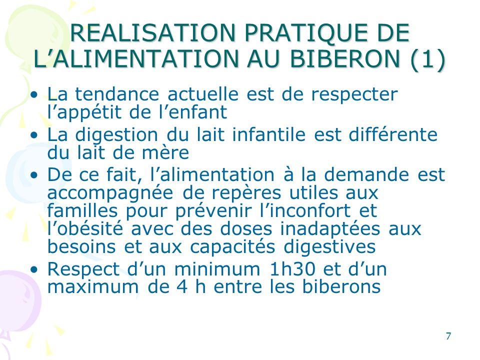REALISATION PRATIQUE DE L'ALIMENTATION AU BIBERON (1)