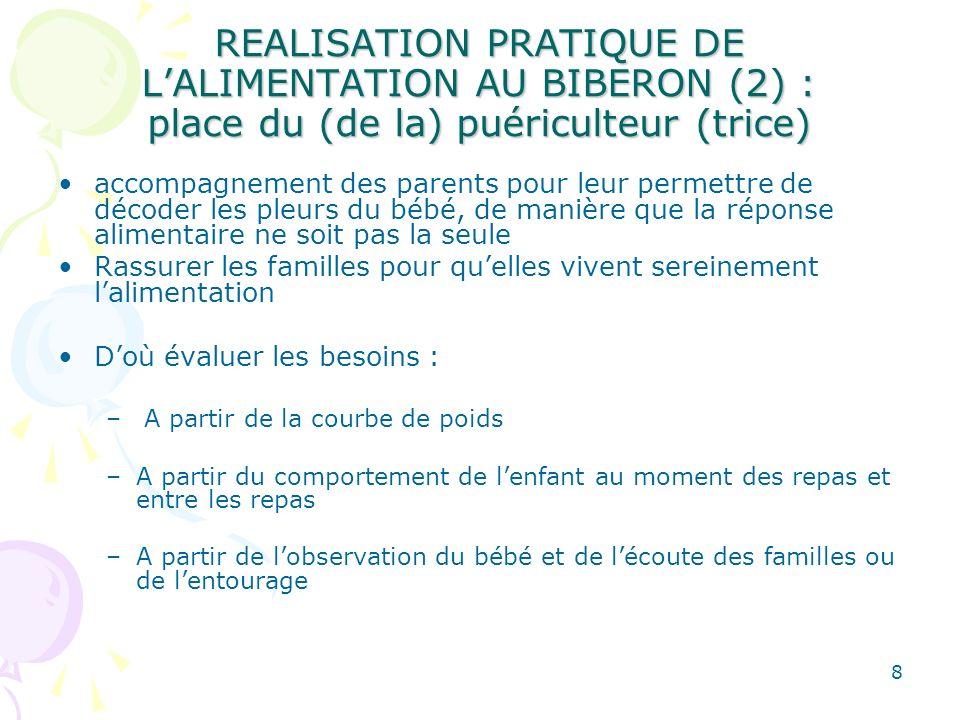 REALISATION PRATIQUE DE L'ALIMENTATION AU BIBERON (2) : place du (de la) puériculteur (trice)