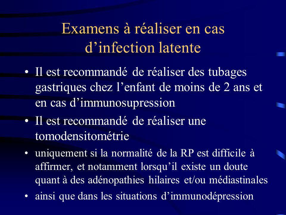 Examens à réaliser en cas d'infection latente