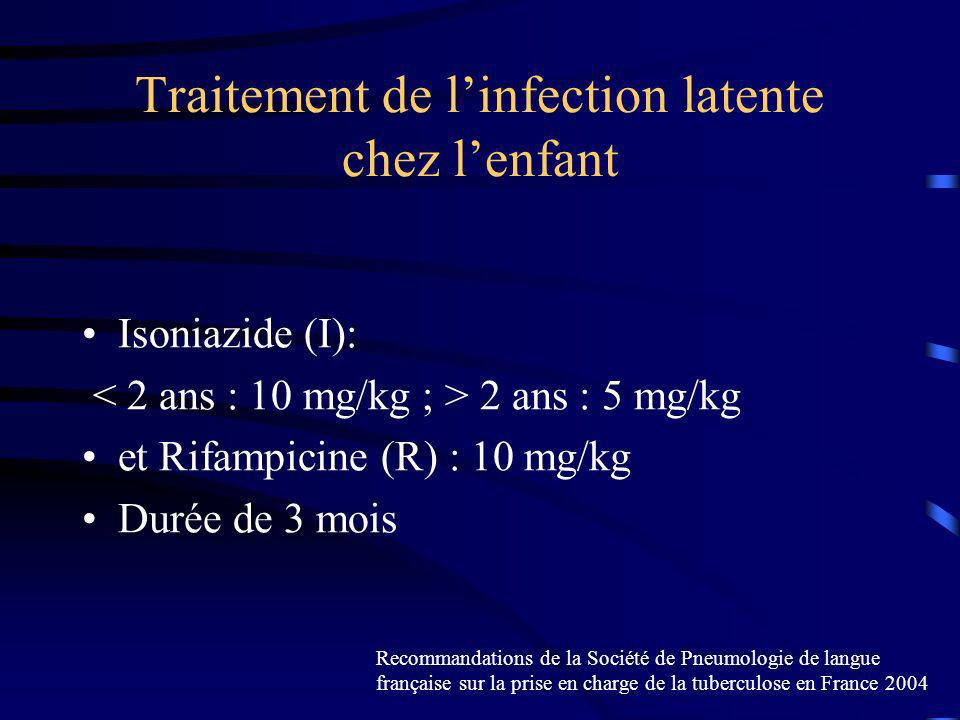 Traitement de l'infection latente chez l'enfant