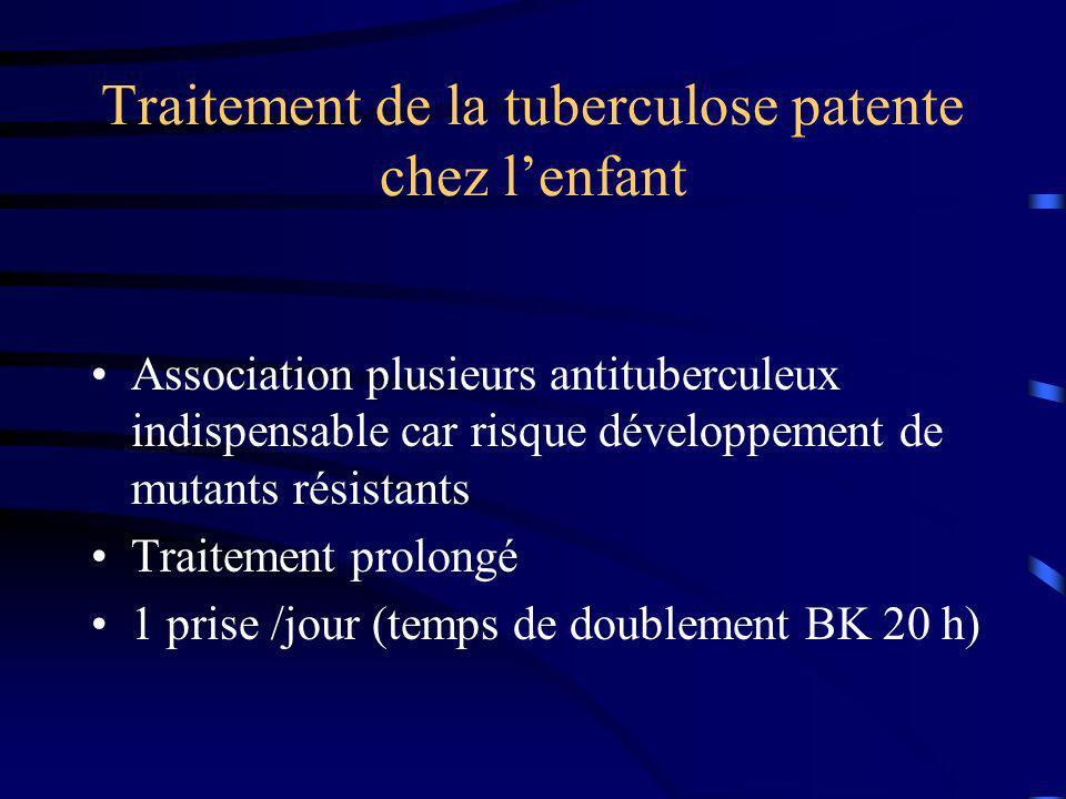 Traitement de la tuberculose patente chez l'enfant