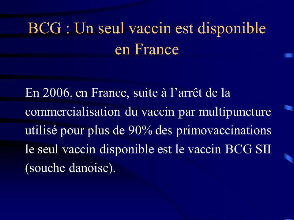 BCG : Un seul vaccin est disponible en France