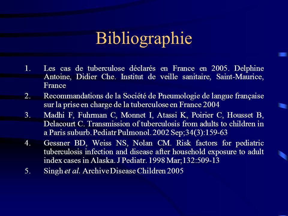 Bibliographie Les cas de tuberculose déclarés en France en 2005. Delphine Antoine, Didier Che. Institut de veille sanitaire, Saint-Maurice, France.