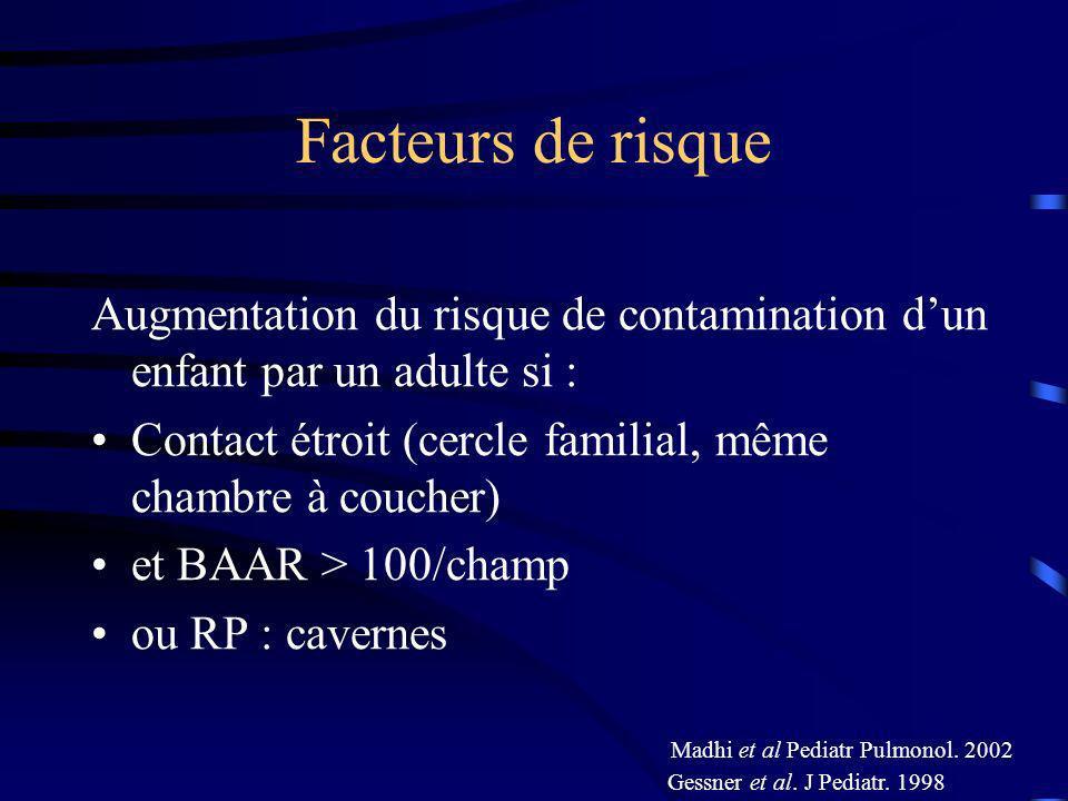 Facteurs de risque Augmentation du risque de contamination d'un enfant par un adulte si : Contact étroit (cercle familial, même chambre à coucher)