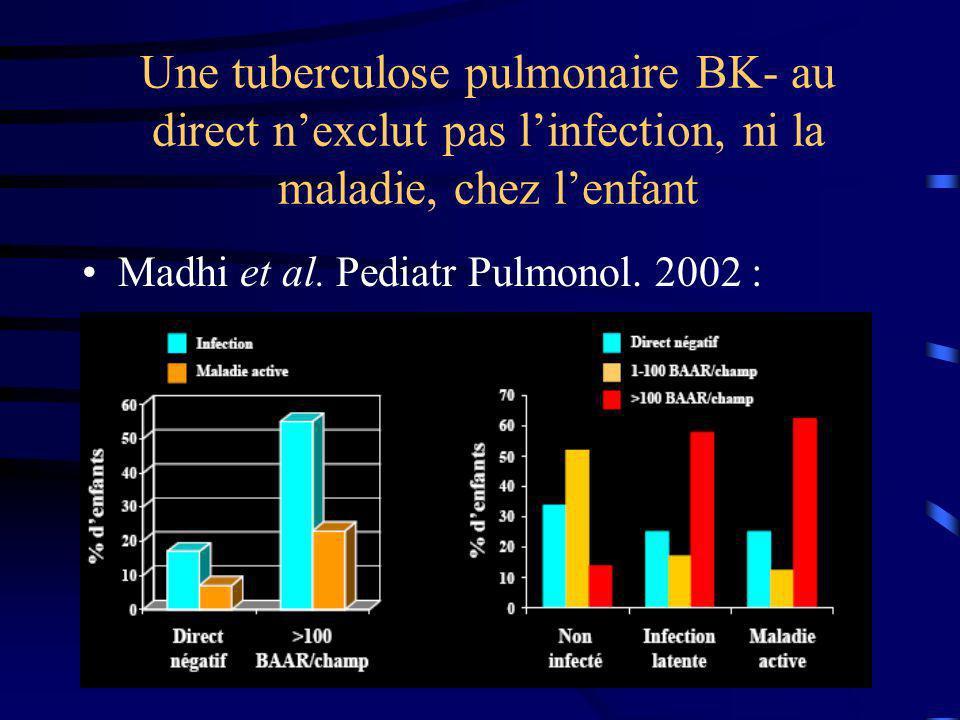 Une tuberculose pulmonaire BK- au direct n'exclut pas l'infection, ni la maladie, chez l'enfant