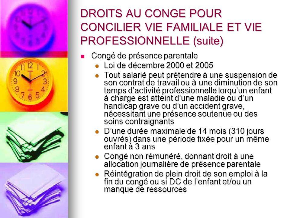 DROITS AU CONGE POUR CONCILIER VIE FAMILIALE ET VIE PROFESSIONNELLE (suite)