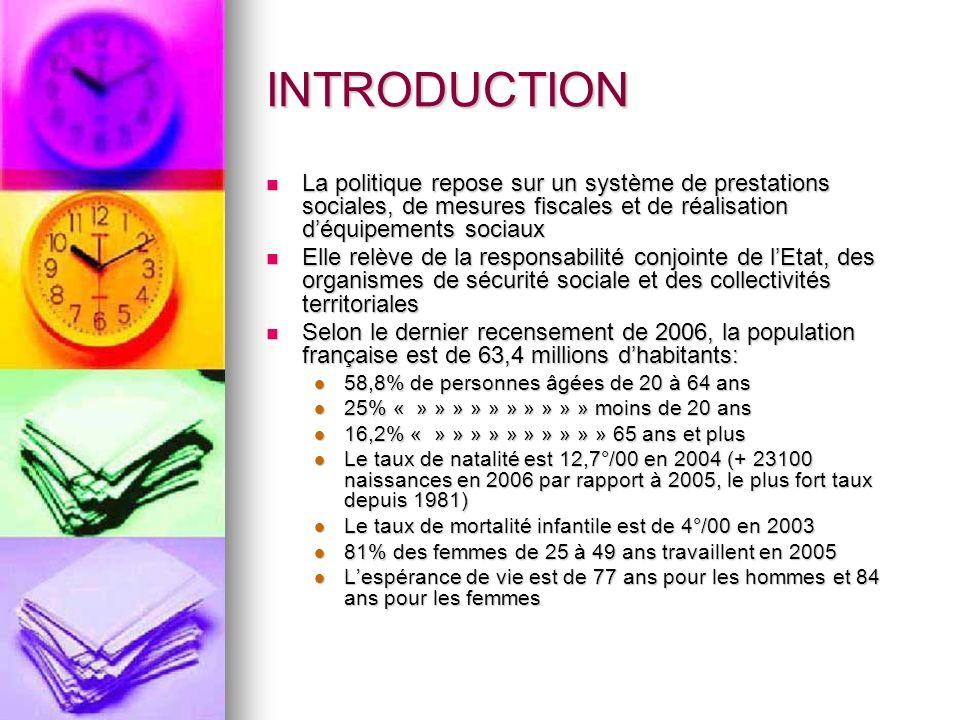 INTRODUCTION La politique repose sur un système de prestations sociales, de mesures fiscales et de réalisation d'équipements sociaux.